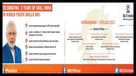 Skill India Mission 2nd Anniversary Celebrations on the occasion of World Youth Skills Day at Vigyan Bhawan, New Delhi on 15th July 2017
